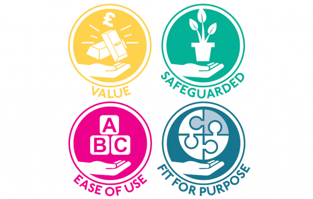 Four principles of value, safeguarded, ease of use and fit for purpose